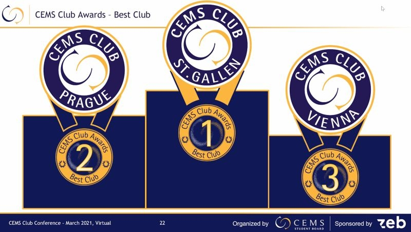 CEMS Club Prague Voted One of the Best CEMS Clubs of the Fall Semester 2021